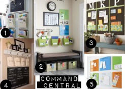 DIY: Create Grand Central Station in Your Home