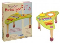 Musical Wooden Table Toys Recalled due to Potential Choking Hazard