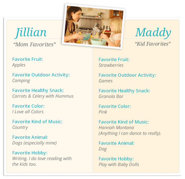 motts_juice_2014_mom_squad_2.0_hub_favorites_graphic_jillian_maddy_r02